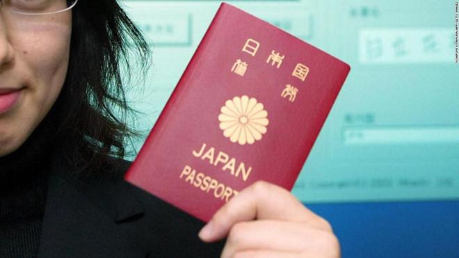 Hộ chiếu Nhật Bản quyền lực